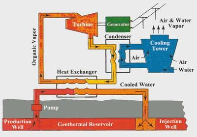 West Indies Power Nevis To Appeal Geothermal Contract